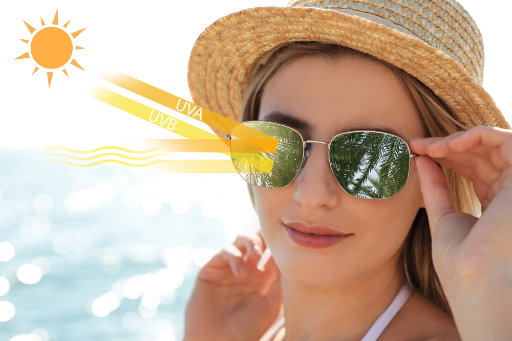 eye care in OKC - How Elevated UV Ray Levels Impact Your Eyes